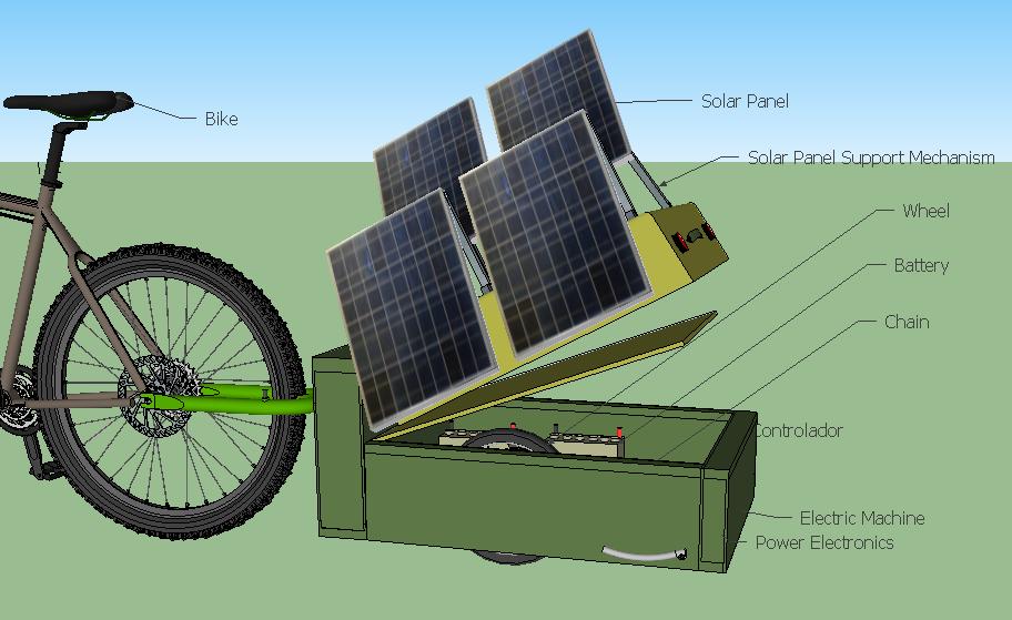 Electric Solar Trailer