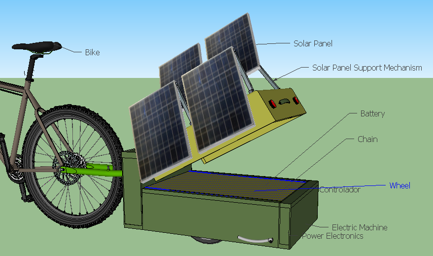 Electric Solar Trailer